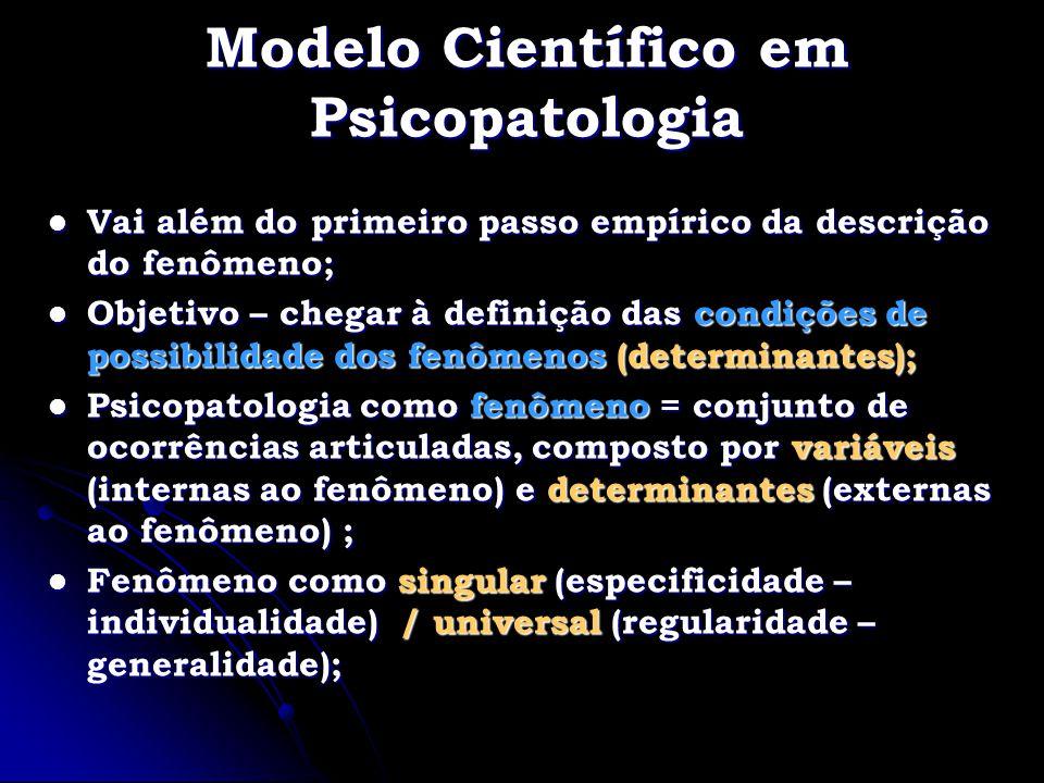Modelo Científico em Psicopatologia