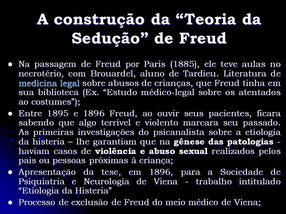 A construção da Teoria da Sedução de Freud