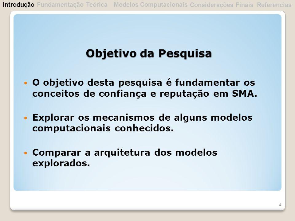 Introdução Fundamentação Teórica. Modelos Computacionais. Considerações Finais. Referências. Objetivo da Pesquisa.