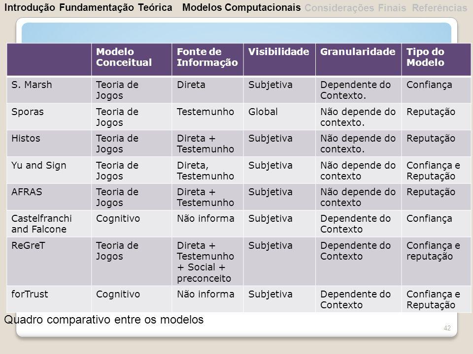 Quadro comparativo entre os modelos