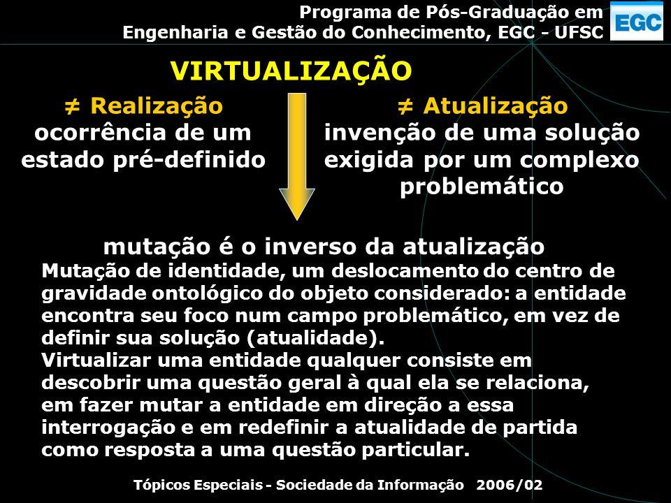 VIRTUALIZAÇÃO ≠ Realização ocorrência de um estado pré-definido
