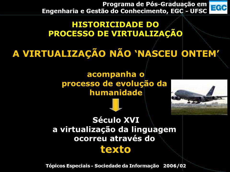 texto A VIRTUALIZAÇÃO NÃO 'NASCEU ONTEM' HISTORICIDADE DO