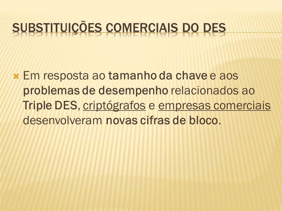 Substituições comerciais do DES