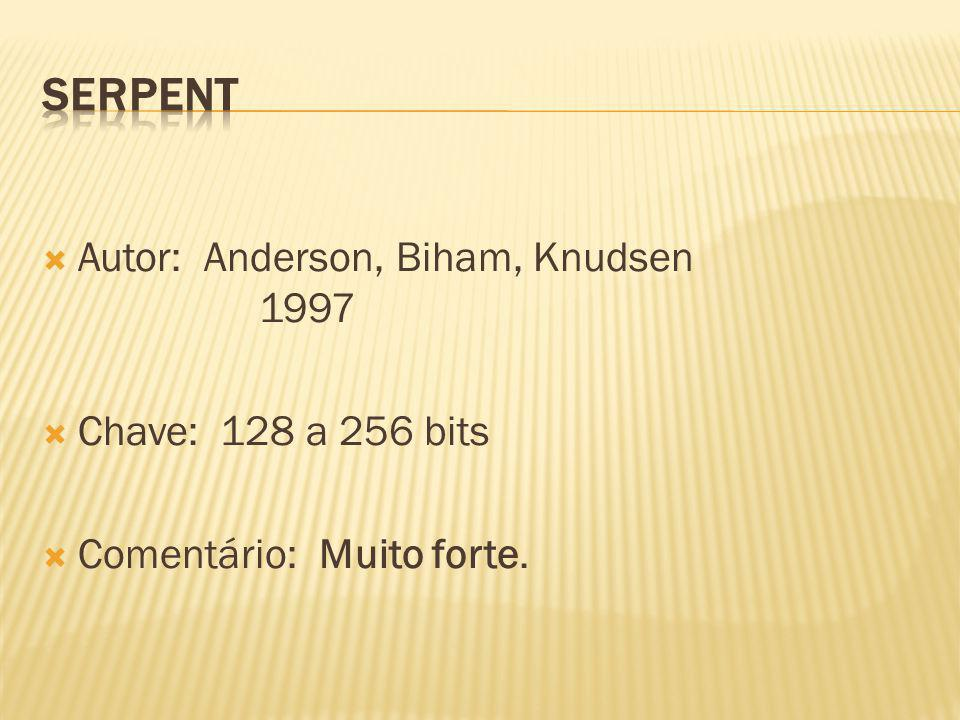 Serpent Autor: Anderson, Biham, Knudsen 1997 Chave: 128 a 256 bits