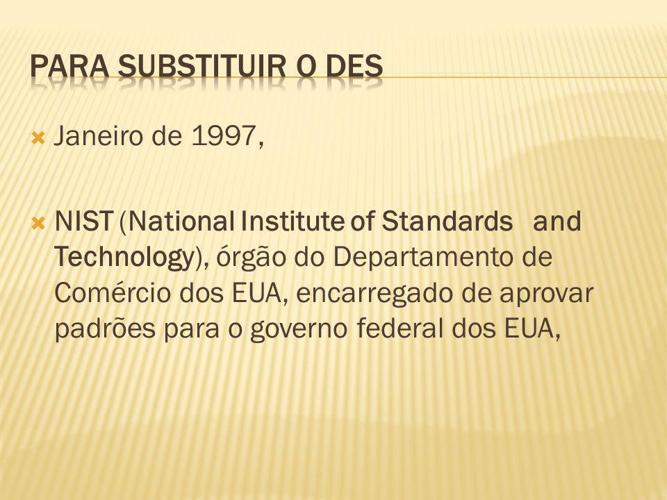 Para substituir o DES Janeiro de 1997,