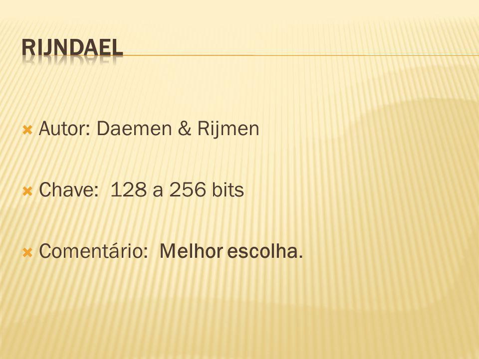 Rijndael Autor: Daemen & Rijmen Chave: 128 a 256 bits