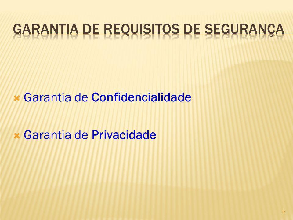Garantia de requisitos de segurança