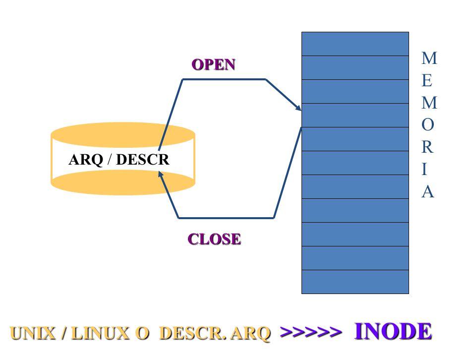MEMORIA OPEN ARQ / DESCR CLOSE