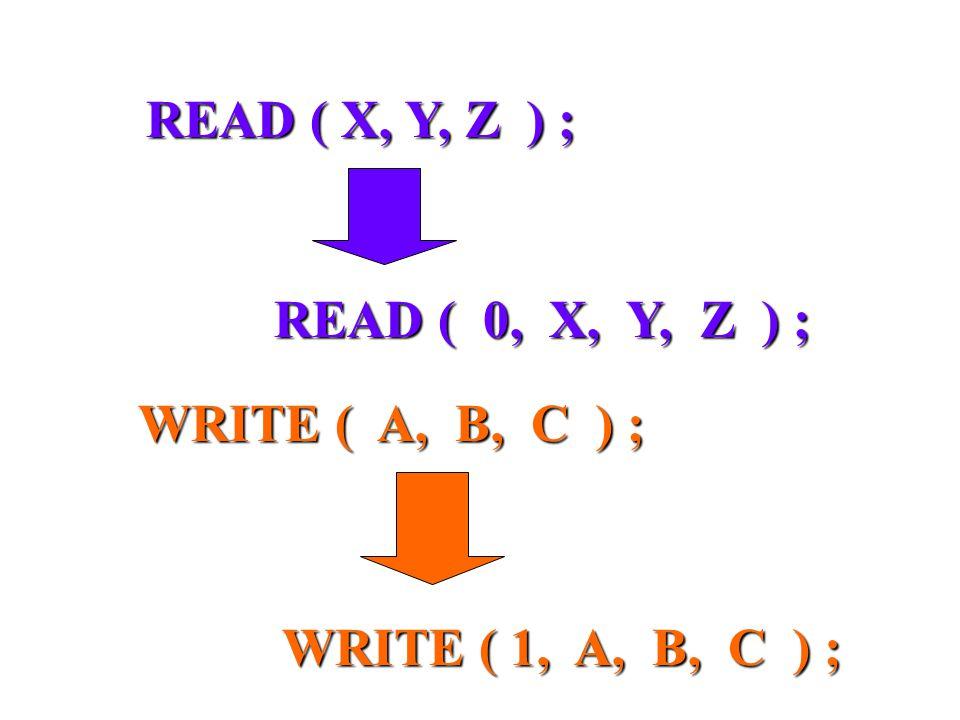 READ ( X, Y, Z ) ; READ ( 0, X, Y, Z ) ; WRITE ( A, B, C ) ; WRITE ( 1, A, B, C ) ;