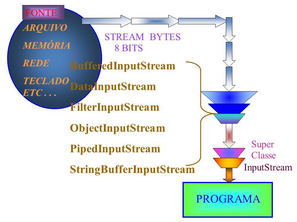 StringBufferInputStream