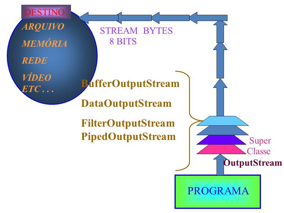 FilterOutputStreamPipedOutputStream