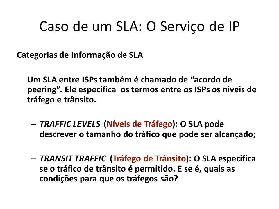 Caso de um SLA: O Serviço de IP