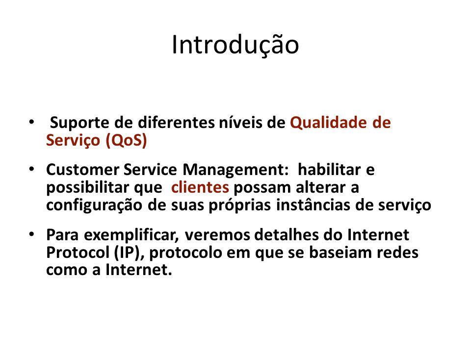 Introdução Suporte de diferentes níveis de Qualidade de Serviço (QoS)