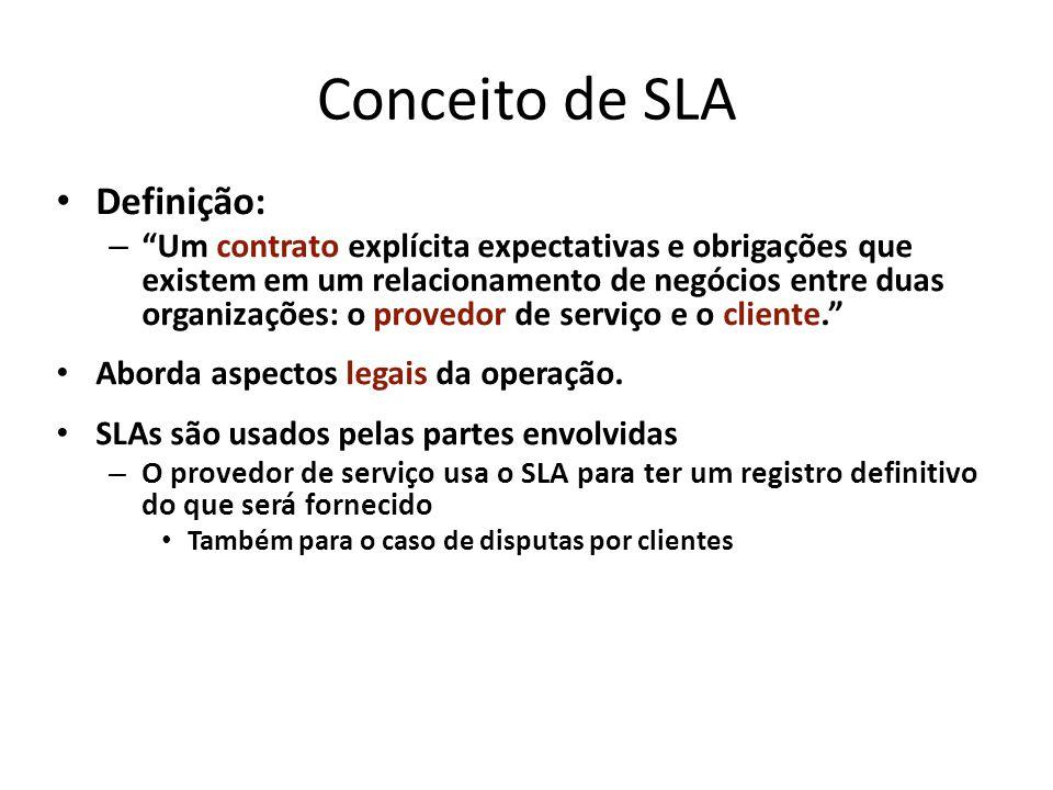 Conceito de SLA Definição: