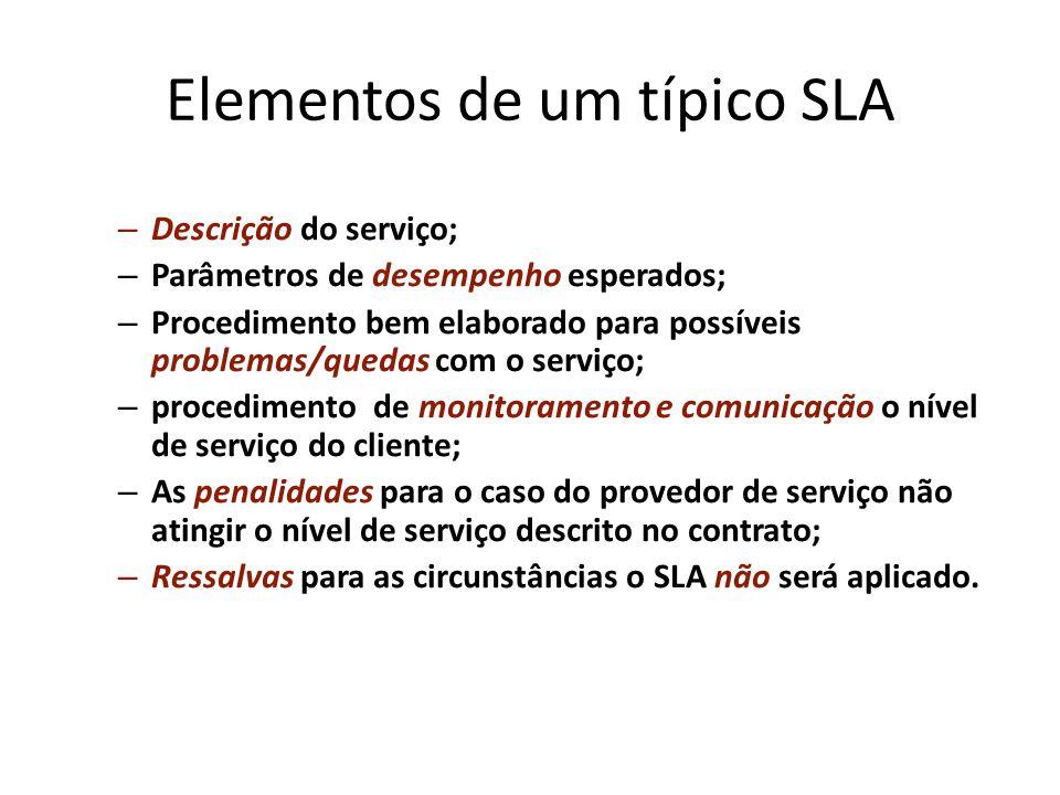 Elementos de um típico SLA