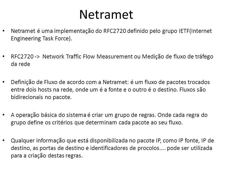 Netramet Netramet é uma implementação do RFC2720 definido pelo grupo IETF(Internet Engineering Task Force).