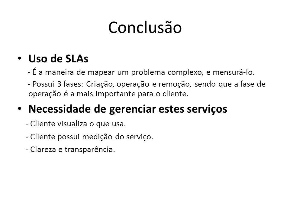 Conclusão Uso de SLAs Necessidade de gerenciar estes serviços
