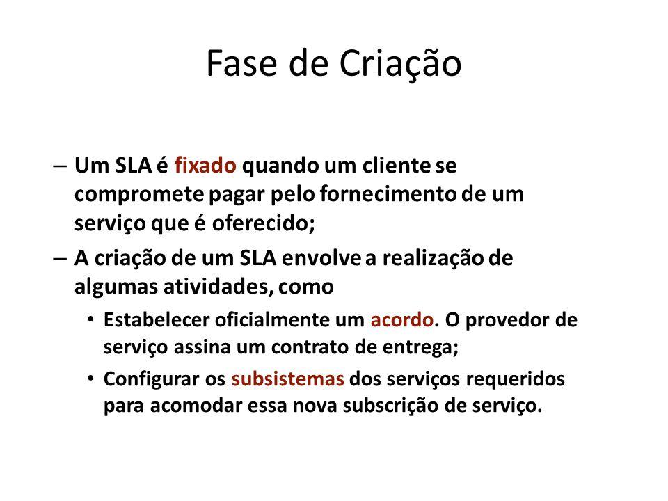 Fase de Criação Um SLA é fixado quando um cliente se compromete pagar pelo fornecimento de um serviço que é oferecido;