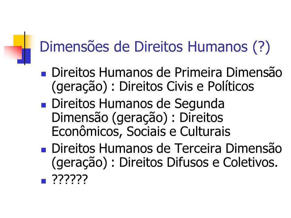 Dimensões de Direitos Humanos ( )