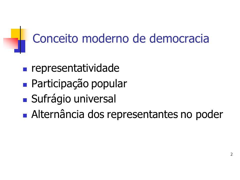 Conceito moderno de democracia