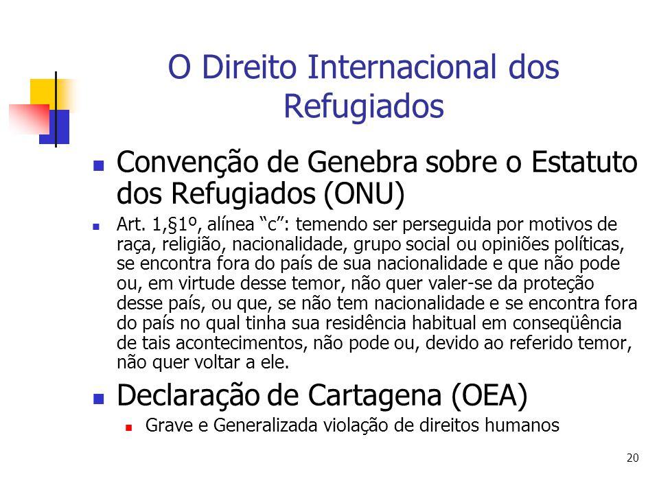 O Direito Internacional dos Refugiados