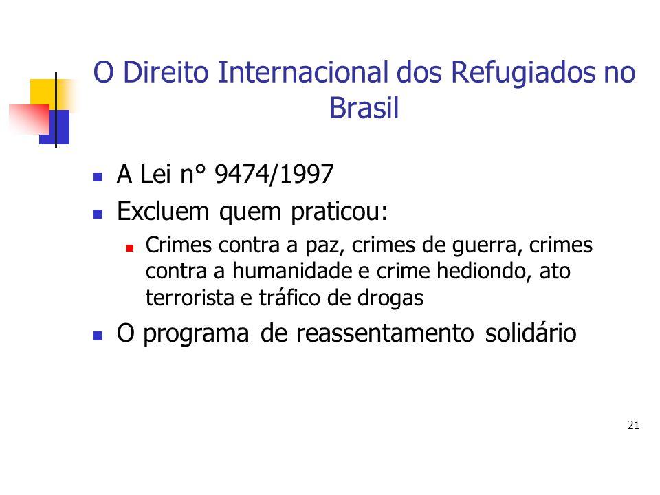 O Direito Internacional dos Refugiados no Brasil