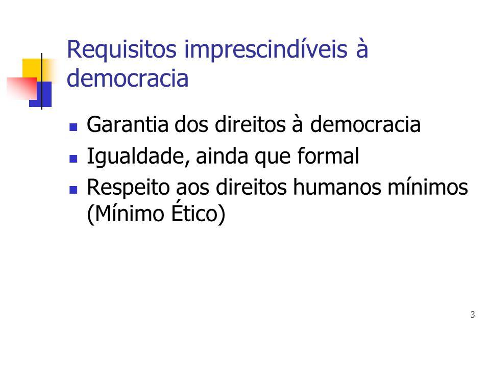 Requisitos imprescindíveis à democracia
