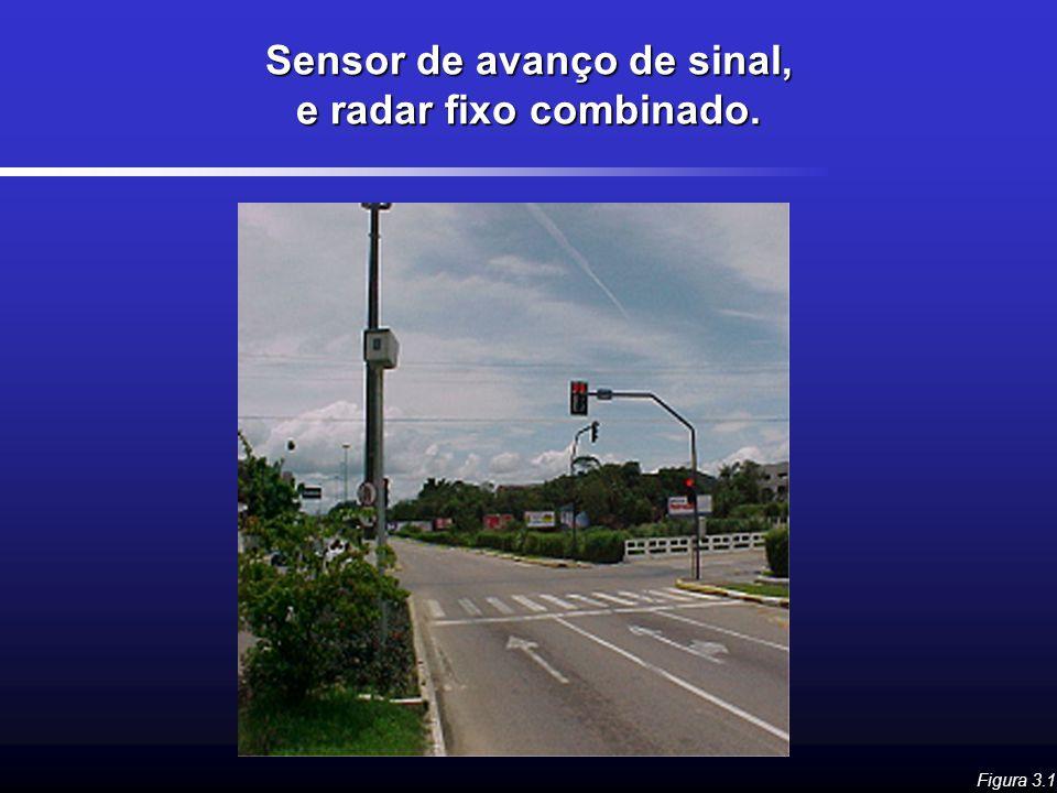 Sensor de avanço de sinal, e radar fixo combinado.