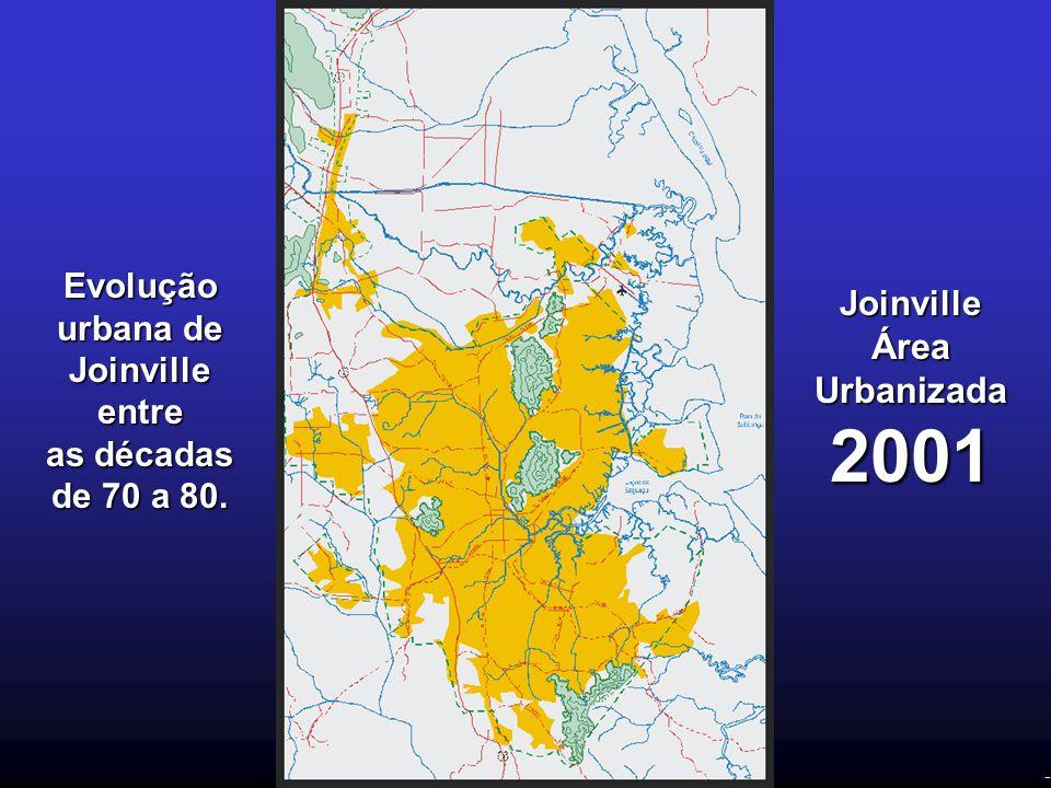 Evolução urbana de Joinville entre as décadas de 70 a 80.