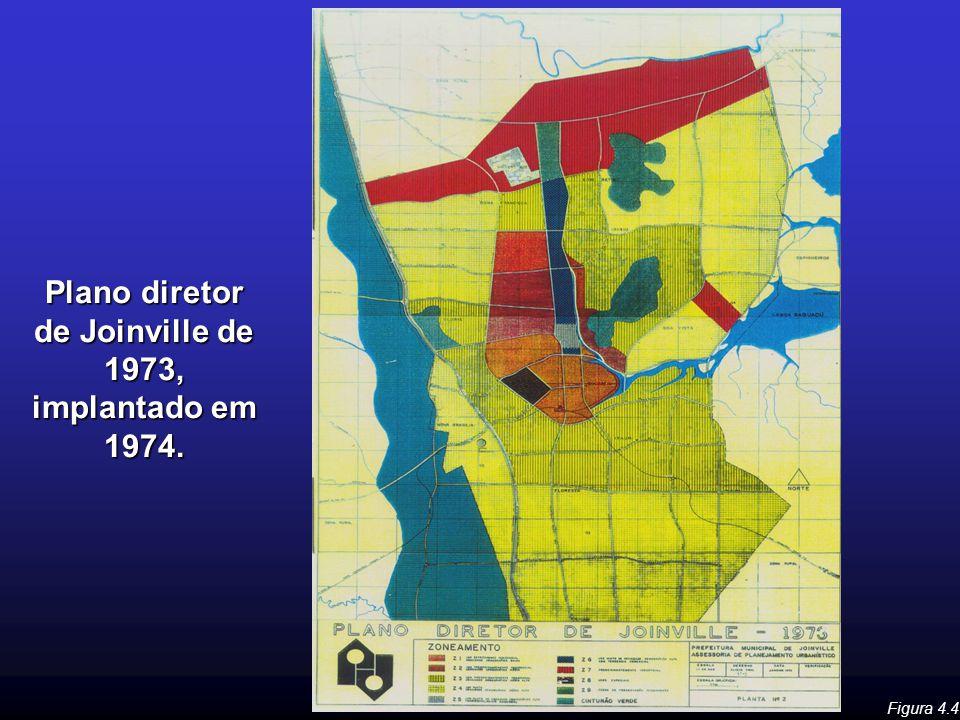 Plano diretor de Joinville de 1973, implantado em 1974.