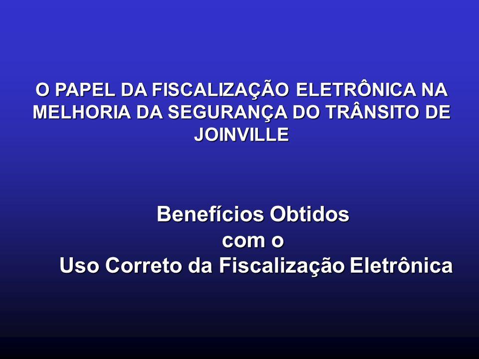 Uso Correto da Fiscalização Eletrônica