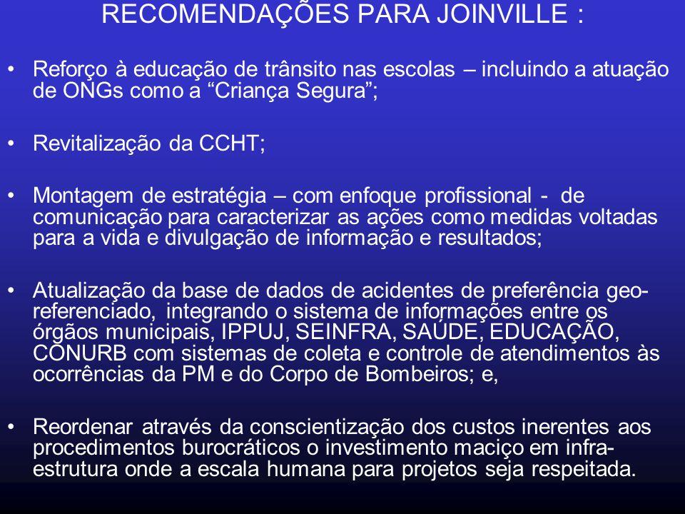 RECOMENDAÇÕES PARA JOINVILLE :