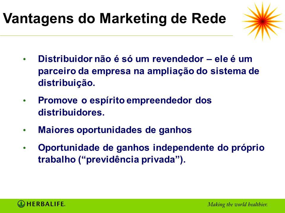 Vantagens do Marketing de Rede