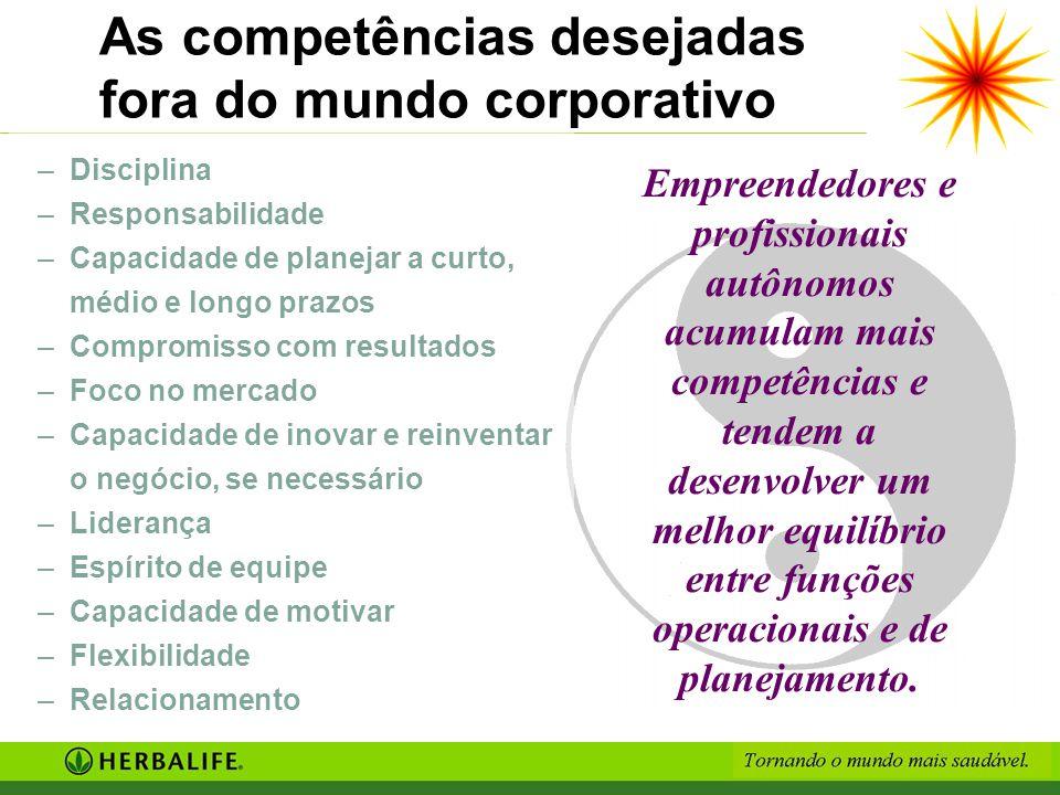 As competências desejadas fora do mundo corporativo