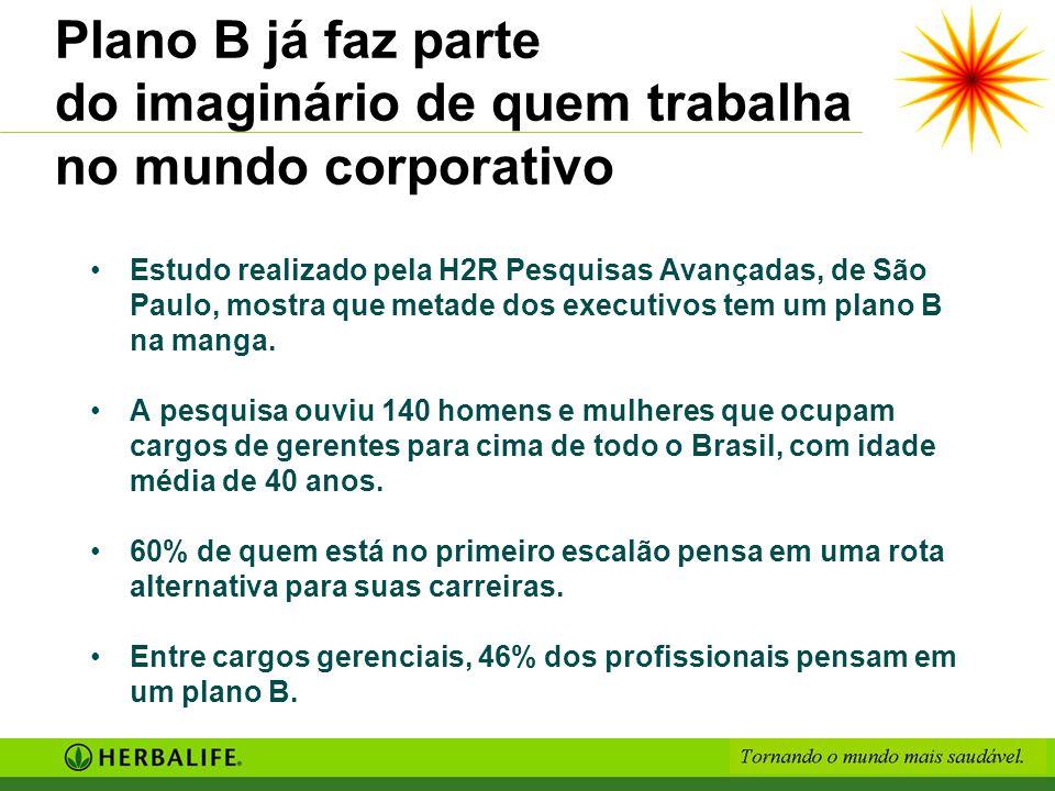 Plano B já faz parte do imaginário de quem trabalha no mundo corporativo