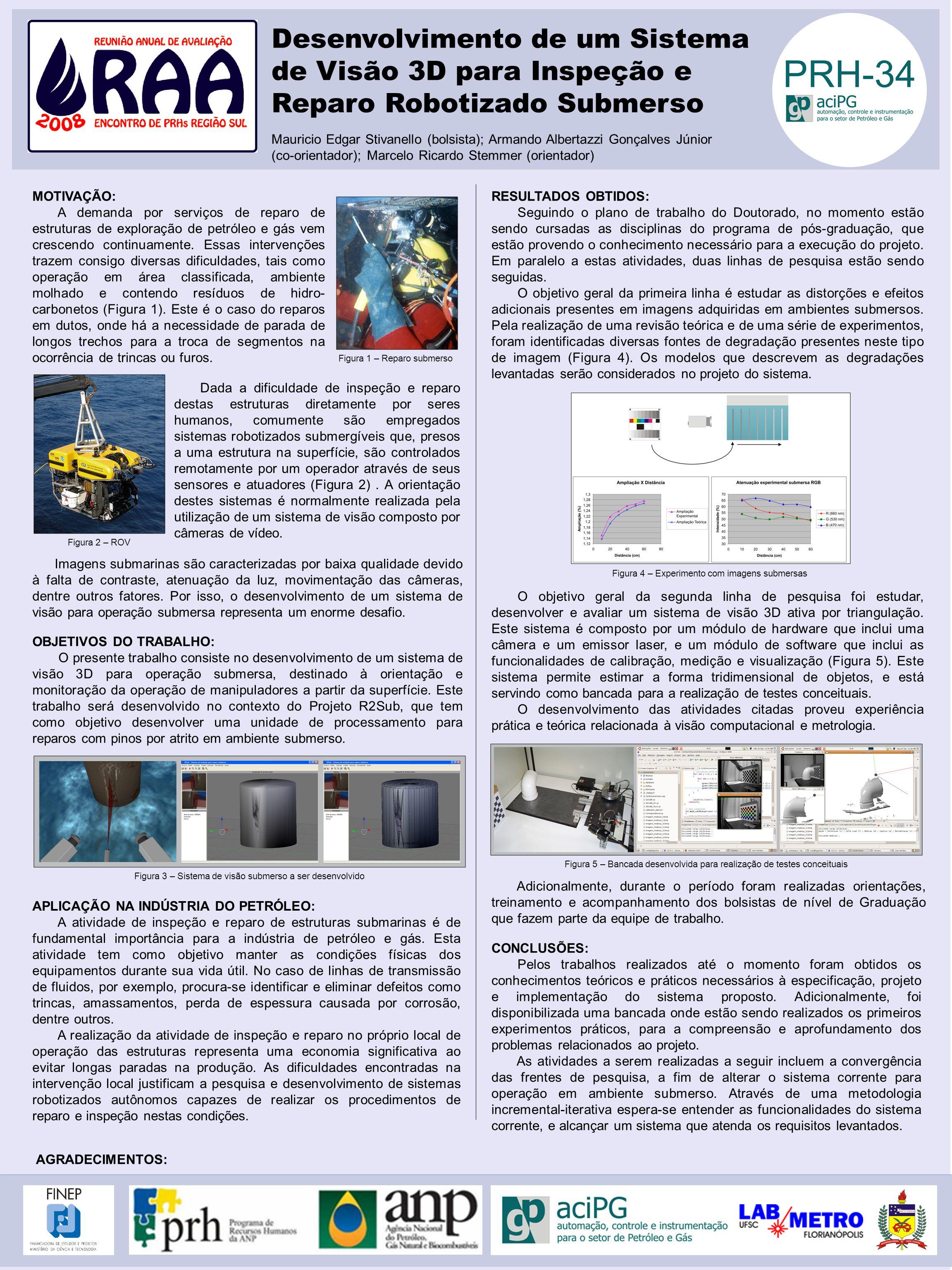 Desenvolvimento de um Sistema de Visão 3D para Inspeção e Reparo Robotizado Submerso