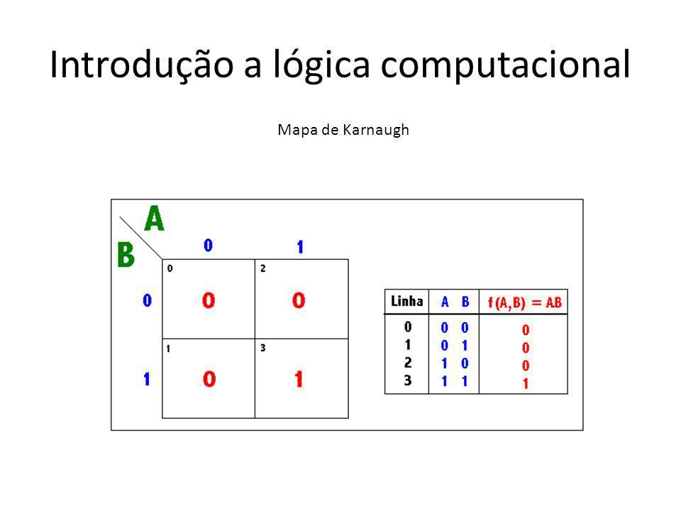Introdução a lógica computacional