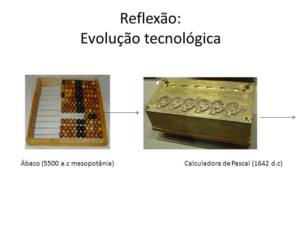 Reflexão: Evolução tecnológica