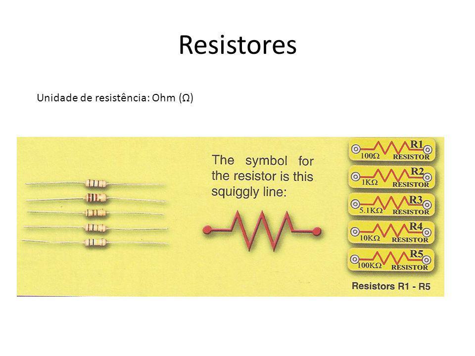 Resistores Unidade de resistência: Ohm (Ω)