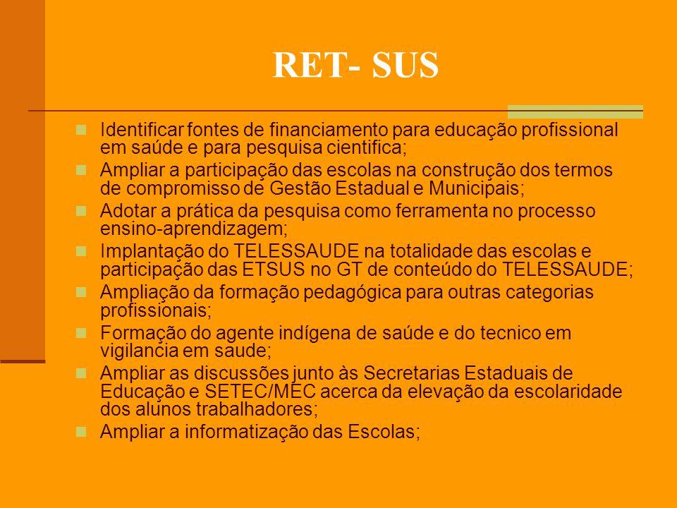 RET- SUS Identificar fontes de financiamento para educação profissional em saúde e para pesquisa cientifica;