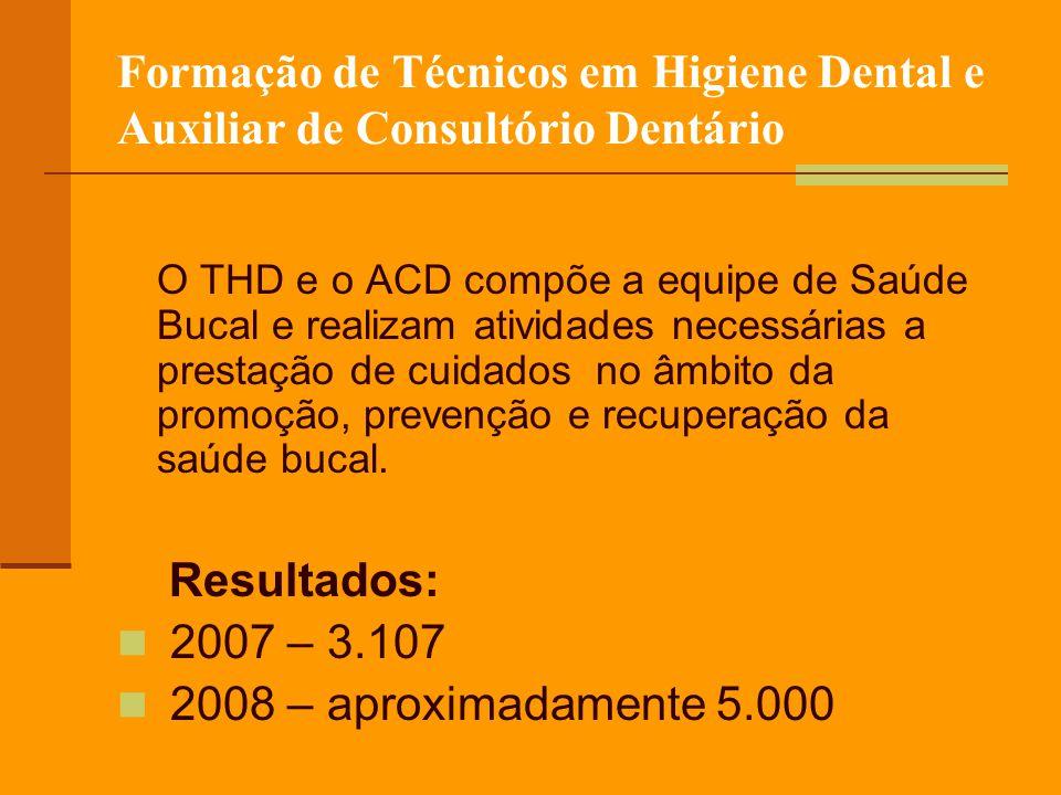 Formação de Técnicos em Higiene Dental e Auxiliar de Consultório Dentário