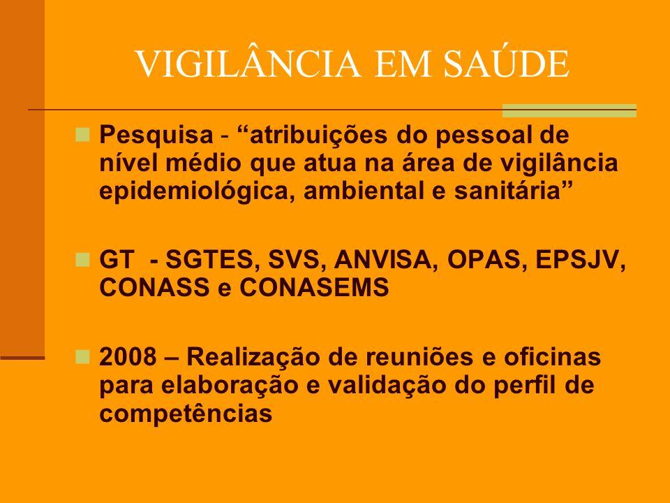 VIGILÂNCIA EM SAÚDE Pesquisa - atribuições do pessoal de nível médio que atua na área de vigilância epidemiológica, ambiental e sanitária