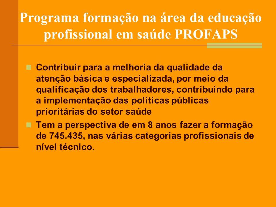 Programa formação na área da educação profissional em saúde PROFAPS
