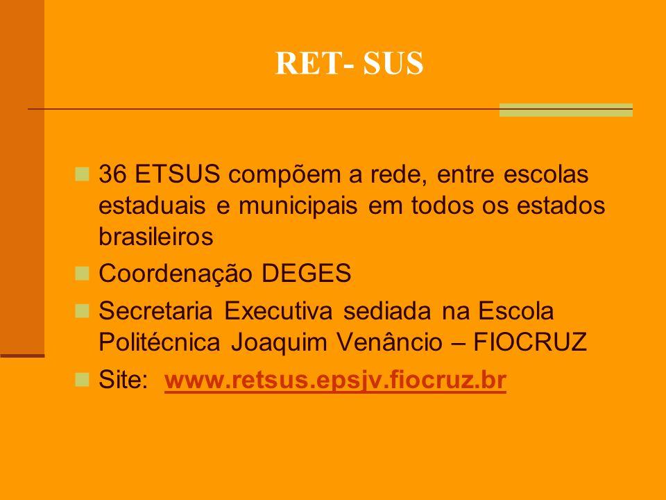 RET- SUS 36 ETSUS compõem a rede, entre escolas estaduais e municipais em todos os estados brasileiros.