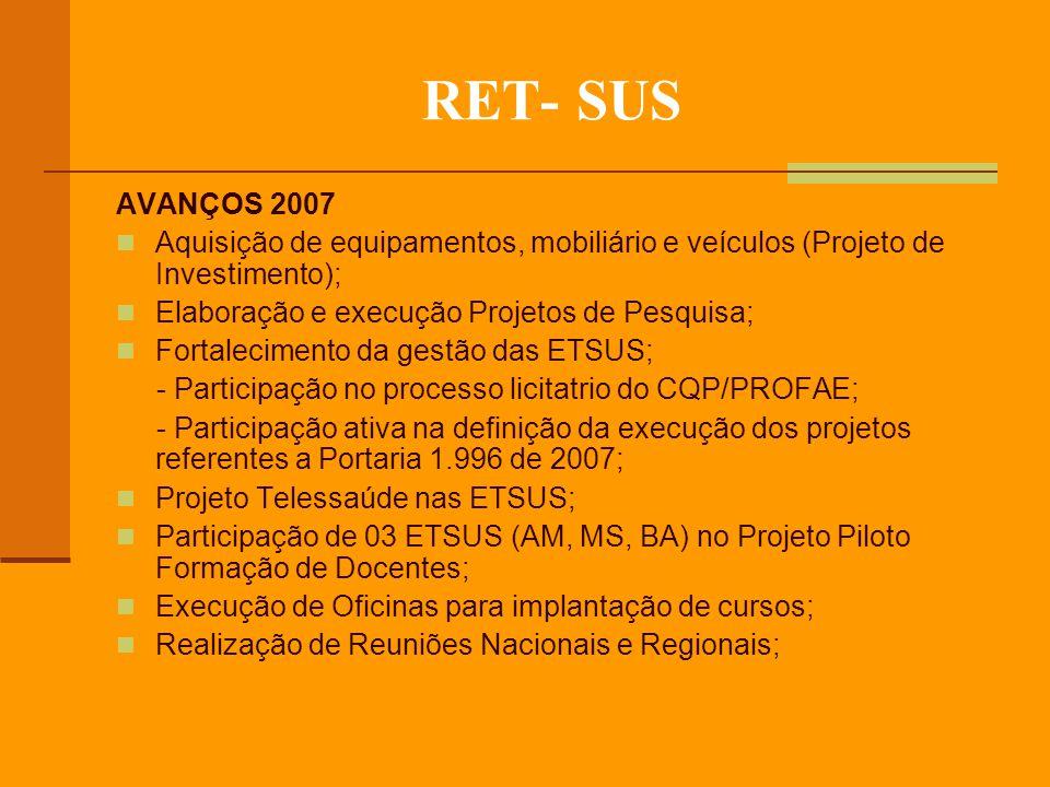 RET- SUS AVANÇOS 2007. Aquisição de equipamentos, mobiliário e veículos (Projeto de Investimento);