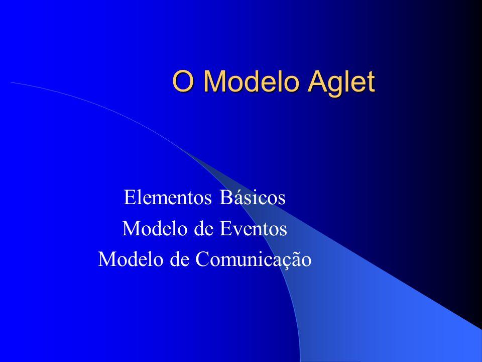 Elementos Básicos Modelo de Eventos Modelo de Comunicação
