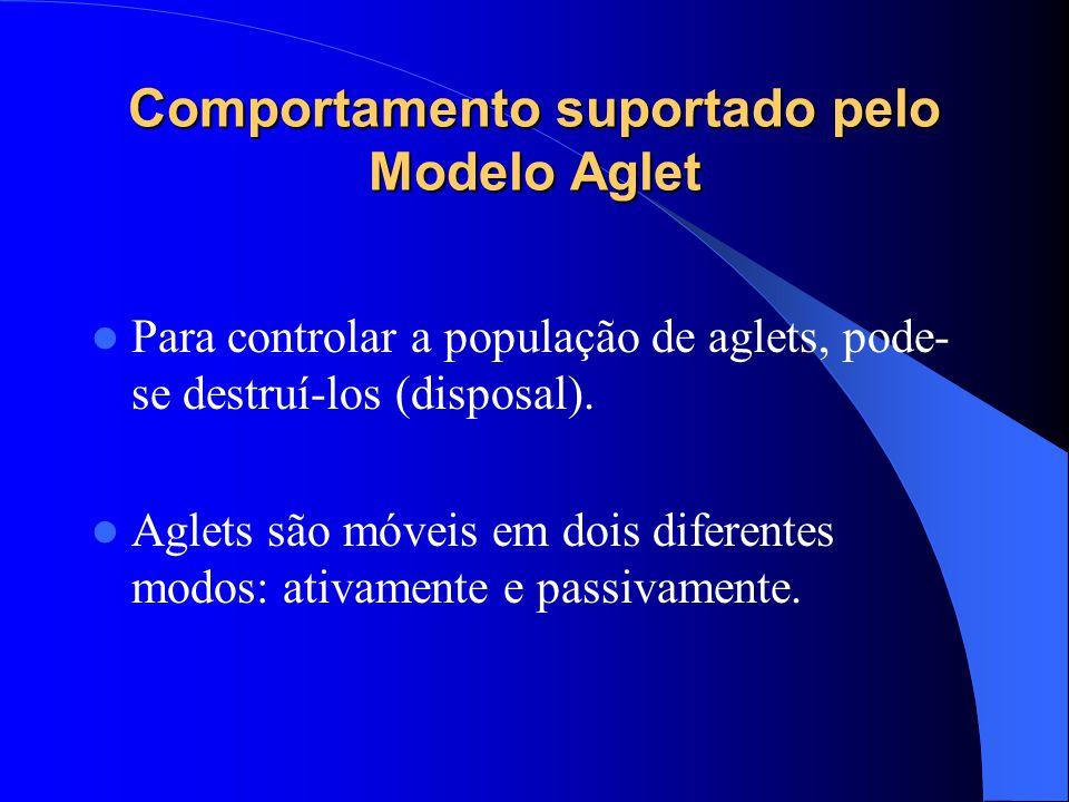 Comportamento suportado pelo Modelo Aglet