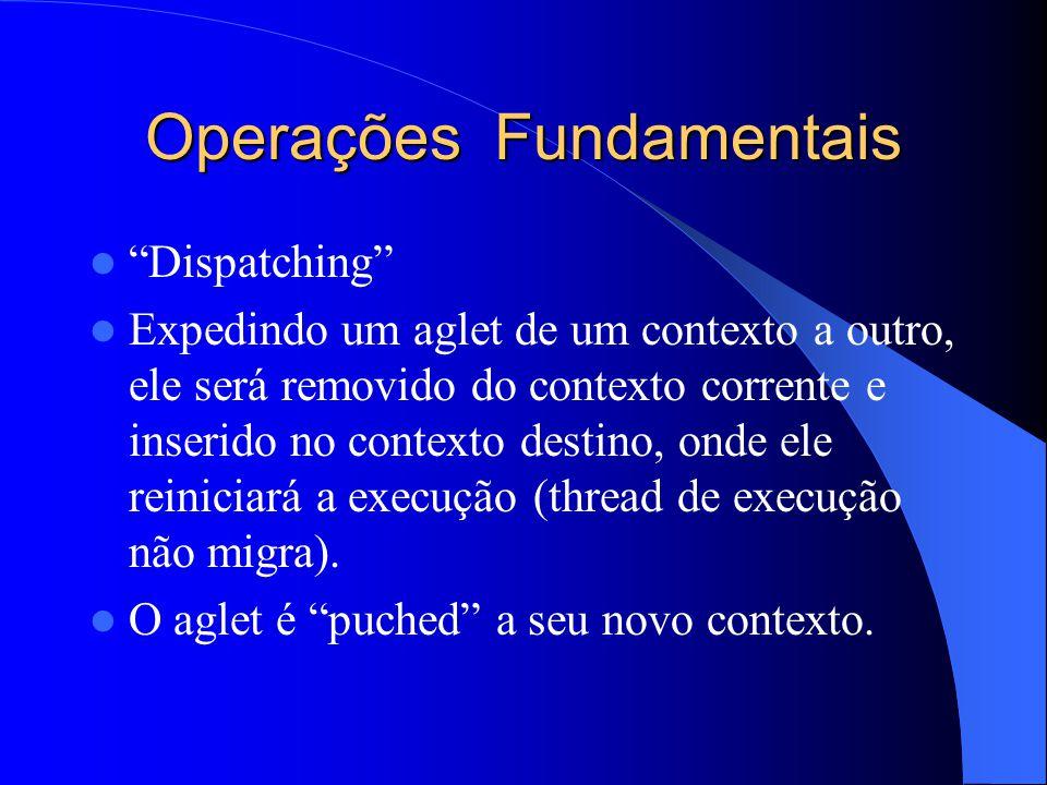Operações Fundamentais
