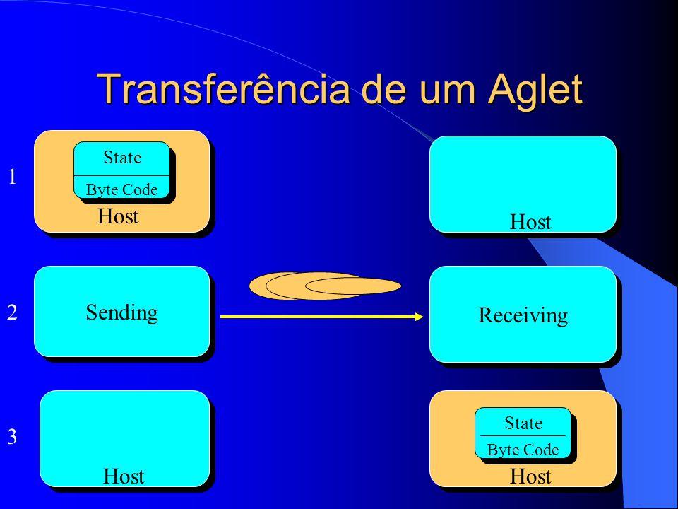 Transferência de um Aglet