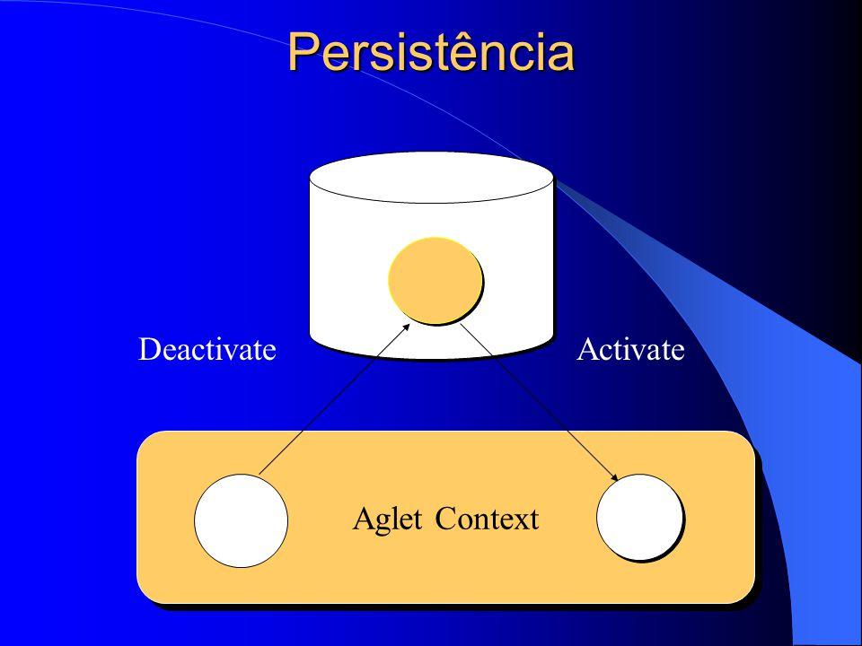 Persistência Deactivate Activate Aglet Context